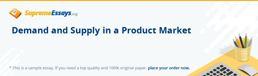 Demand and Supply in a Product Market